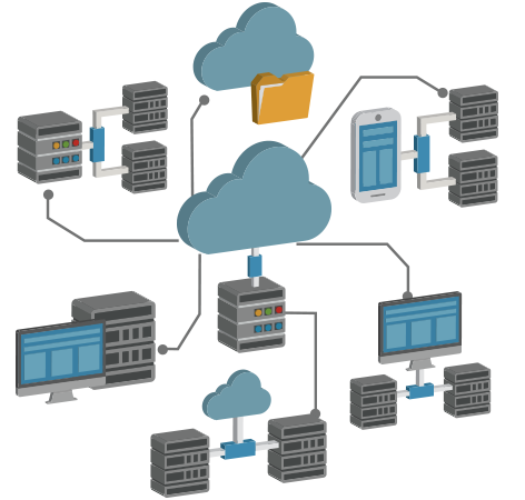 Cloud Based IT Monitoring