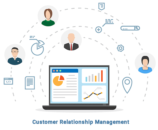 What Is Crm A Brief Definition Of Customer Relationship