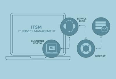 Cloud Based ITSM Tools