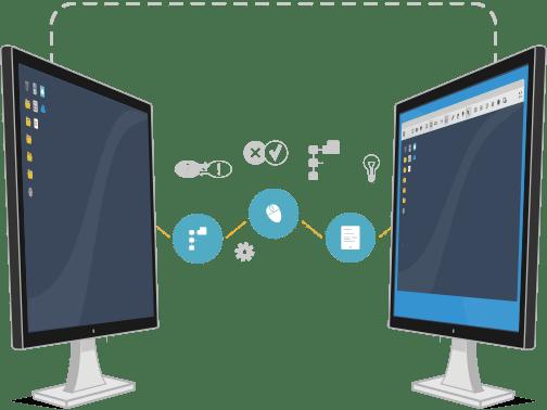 Free Desktop Management Tools