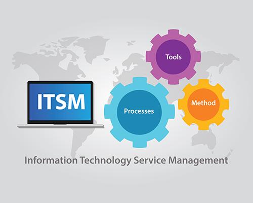 ITSM System