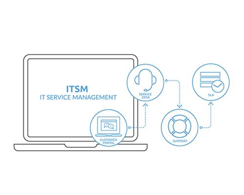 Best ITSM Tools