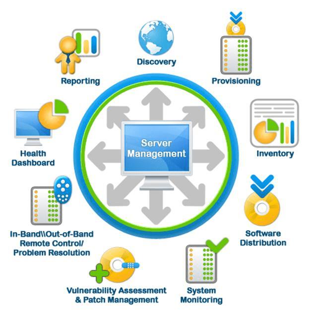 IT Management System