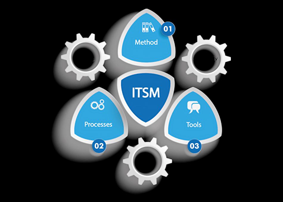 ITSM Connector