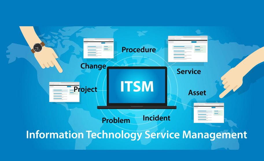 ITSM Software Open Source