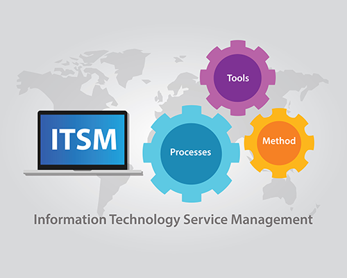 ITSM System Open Source