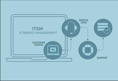 Top ITSM Tools
